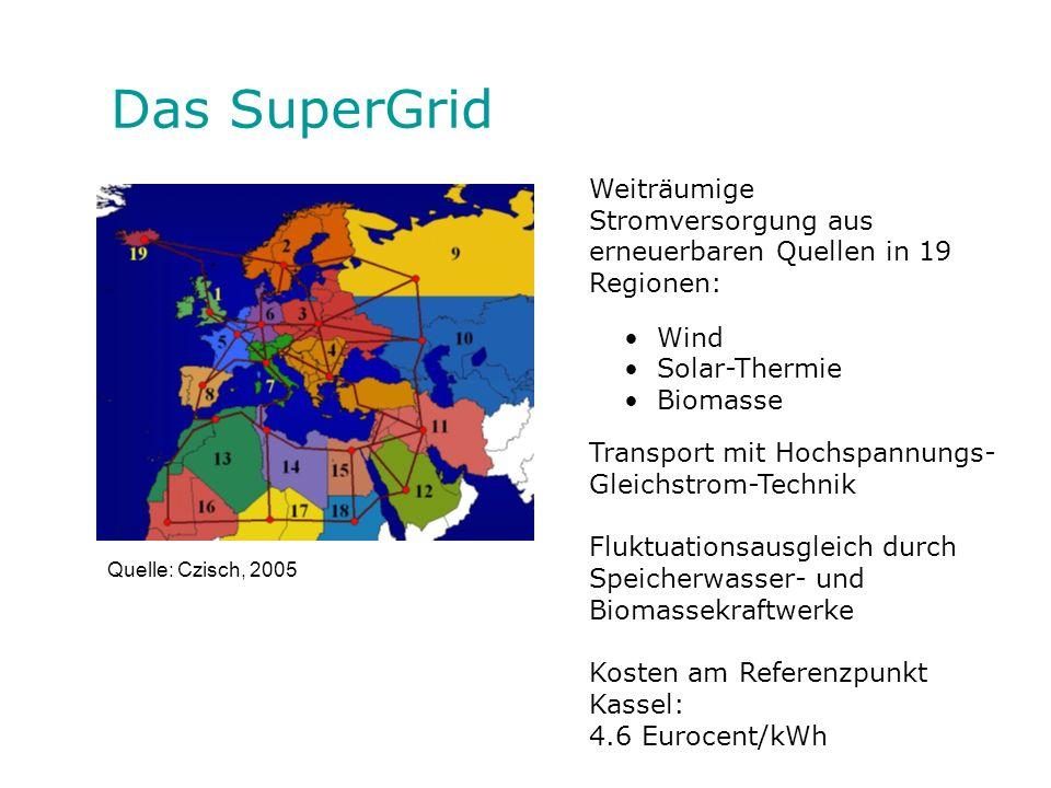 Das SuperGrid Wind Solar-Thermie Biomasse Transport mit Hochspannungs- Gleichstrom-Technik Fluktuationsausgleich durch Speicherwasser- und Biomassekra
