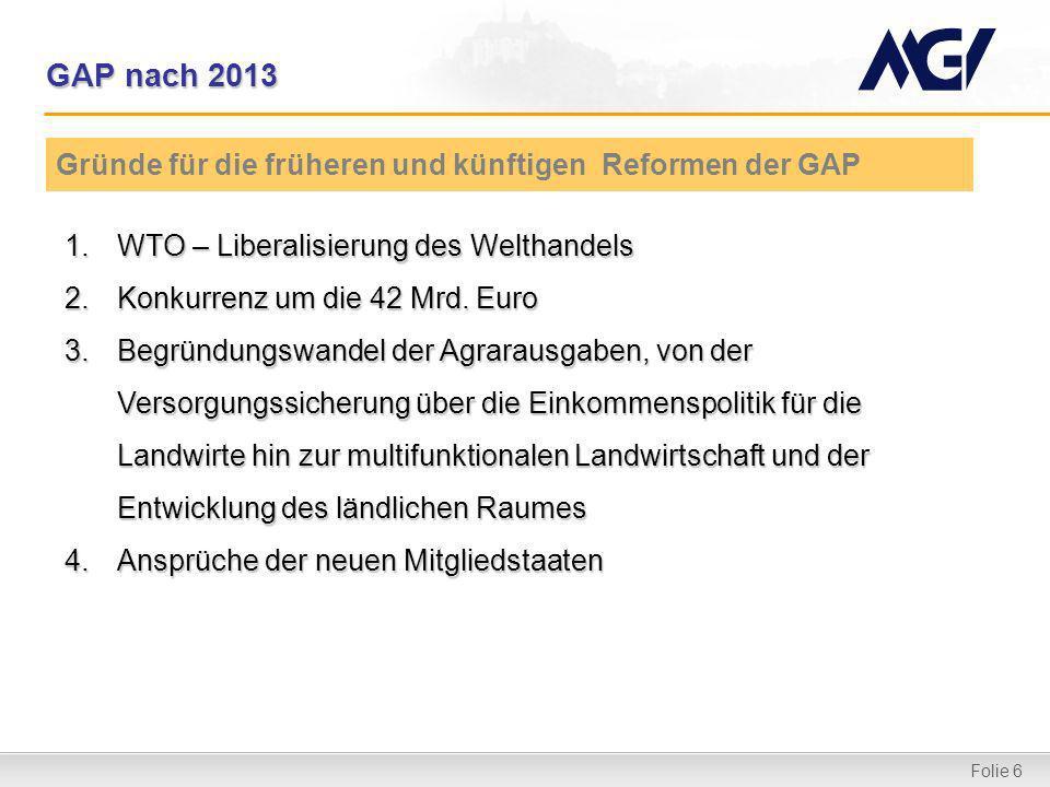 Folie 6 GAP nach 2013 1.WTO – Liberalisierung des Welthandels 2.Konkurrenz um die 42 Mrd. Euro 3.Begründungswandel der Agrarausgaben, von der Versorgu