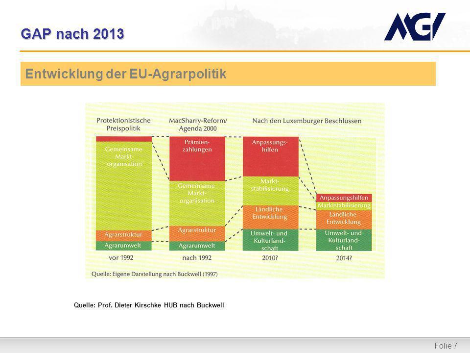 Folie 7 GAP nach 2013 Entwicklung der EU-Agrarpolitik Quelle: Prof. Dieter Kirschke HUB nach Buckwell