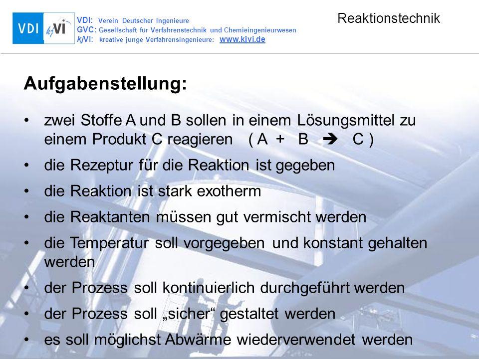 VDI: Verein Deutscher Ingenieure GVC: Gesellschaft für Verfahrenstechnik und Chemieingenieurwesen kjVI: kreative junge Verfahrensingenieure: www.kjvi.de Reaktionstechnik Aufgabenstellung: zwei Stoffe A und B sollen in einem Lösungsmittel zu einem Produkt C reagieren ( A + B C ) die Rezeptur für die Reaktion ist gegeben die Reaktion ist stark exotherm die Reaktanten müssen gut vermischt werden die Temperatur soll vorgegeben und konstant gehalten werden der Prozess soll kontinuierlich durchgeführt werden der Prozess soll sicher gestaltet werden es soll möglichst Abwärme wiederverwendet werden