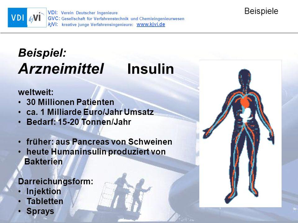 VDI: Verein Deutscher Ingenieure GVC: Gesellschaft für Verfahrenstechnik und Chemieingenieurwesen kjVI: kreative junge Verfahrensingenieure: www.kjvi.de Beispiele Beispiel: Arzneimittel Insulin weltweit: 30 Millionen Patienten ca.