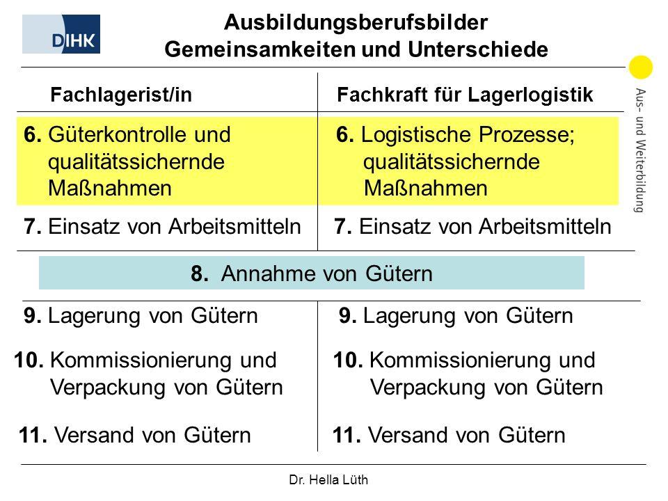 Dr.Hella Lüth 6. Güterkontrolle und 6.