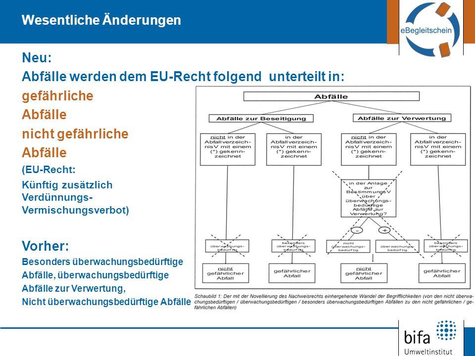 Neu: Abfälle werden dem EU-Recht folgend unterteilt in: gefährliche Abfälle nicht gefährliche Abfälle (EU-Recht: Künftig zusätzlich Verdünnungs- Vermi