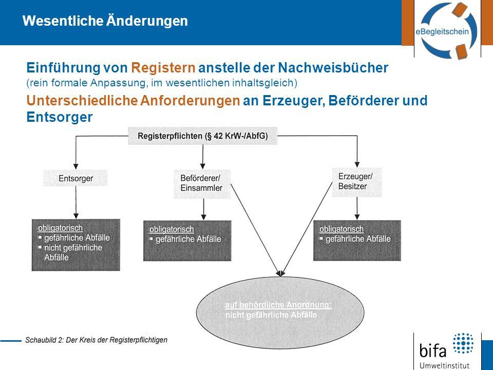 Einführung von Registern anstelle der Nachweisbücher (rein formale Anpassung, im wesentlichen inhaltsgleich) Unterschiedliche Anforderungen an Erzeuge