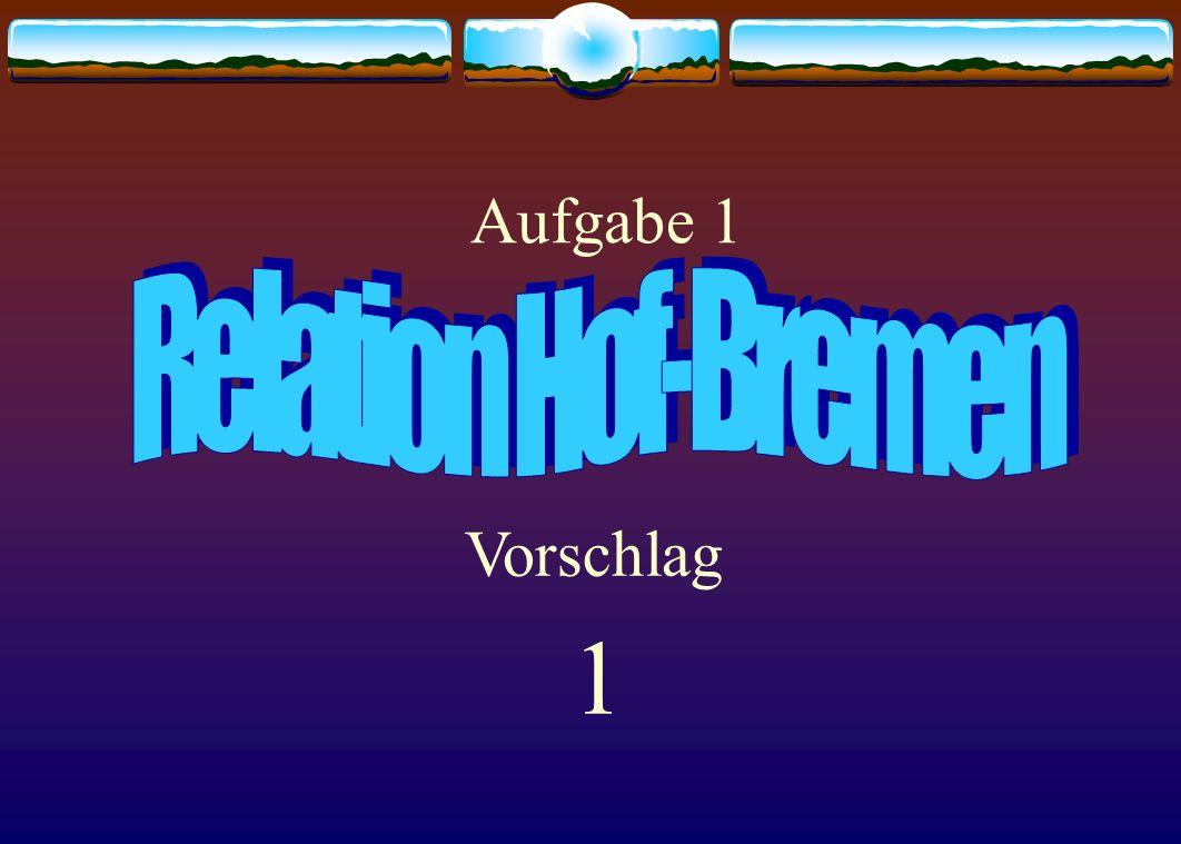 2 Präsentation Spbl Gruppe 1 Özlem Öztürk Franziska Wagner Valentin Halter Martin Becher Jens Büchner Matthias Kroher