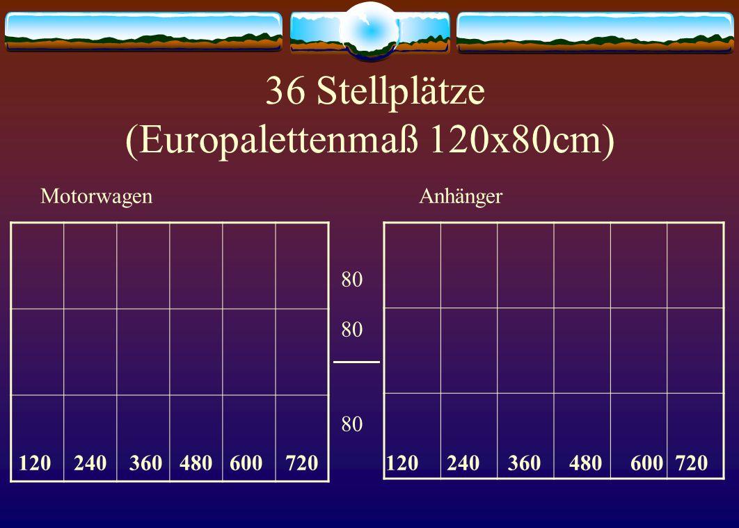 Die Auswahl des Fahrzeuges Kofferaufbau Innenmaß für Motorwagen und Hänger HOF/SAALE 7.45m 2.40m
