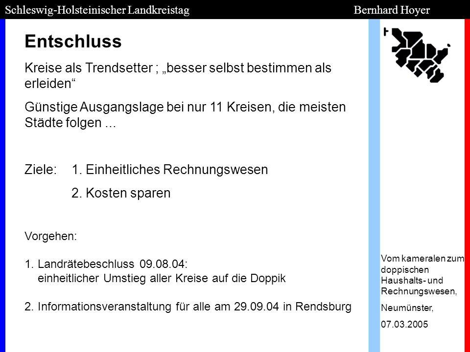 Schleswig-Holsteinischer Landkreistag Bernhard Hoyer Entschluss Kreise als Trendsetter ; besser selbst bestimmen als erleiden Günstige Ausgangslage be