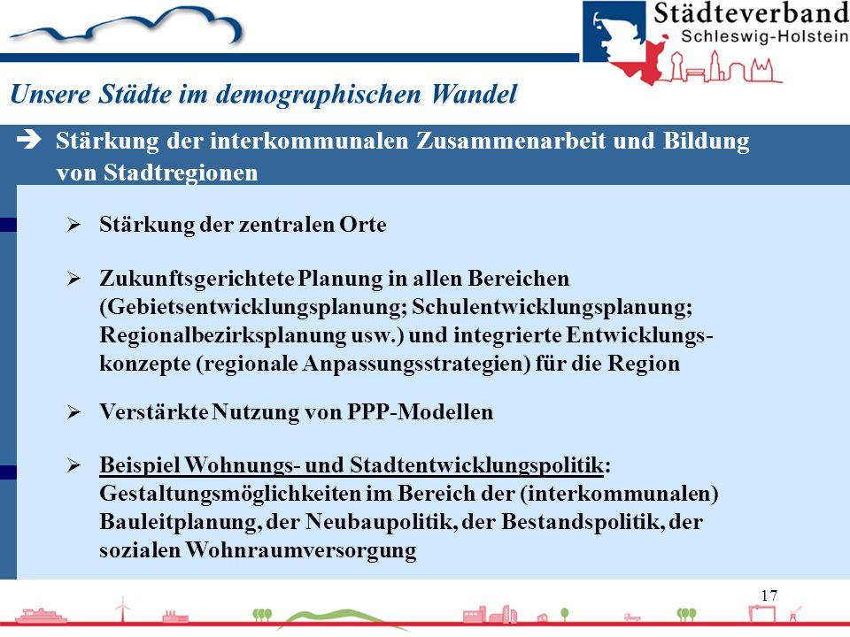 17 Unsere Städte im demographischen Wandel Stärkung der zentralen Orte Verstärkte Nutzung von PPP-Modellen Zukunftsgerichtete Planung in allen Bereich