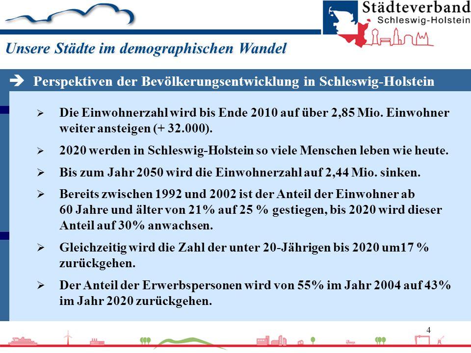 5 Unsere Städte im demographischen Wandel Entwicklung ausgewählter Altersgruppen in Schleswig-Holstein 2003 bis 2015 (Index: 2003=100)