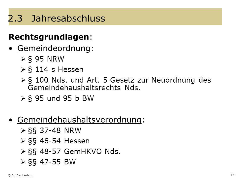 © Dr. Berit Adam 14 2.3Jahresabschluss Rechtsgrundlagen: Gemeindeordnung: § 95 NRW § 114 s Hessen § 100 Nds. und Art. 5 Gesetz zur Neuordnung des Geme