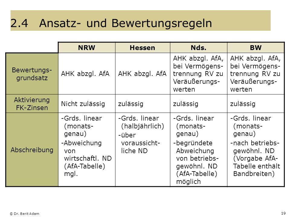 © Dr. Berit Adam 19 2.4Ansatz- und Bewertungsregeln NRWHessenNds.BW Bewertungs- grundsatz AHK abzgl. AfA AHK abzgl. AfA, bei Vermögens- trennung RV zu