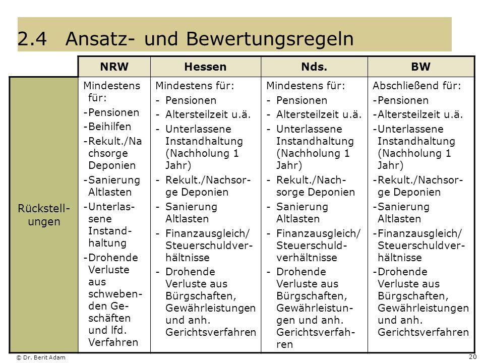 © Dr. Berit Adam 20 2.4Ansatz- und Bewertungsregeln NRWHessenNds.BW Rückstell- ungen Mindestens für: -Pensionen -Beihilfen -Rekult./Na chsorge Deponie