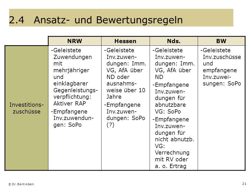 © Dr. Berit Adam 21 2.4Ansatz- und Bewertungsregeln NRWHessenNds.BW Investitions- zuschüsse -Geleistete Zuwendungen mit mehrjähriger und einklagbarer