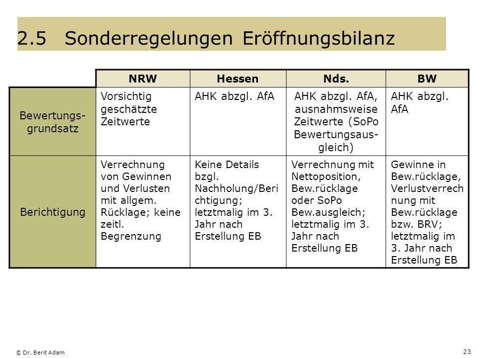 © Dr. Berit Adam 23 2.5Sonderregelungen Eröffnungsbilanz NRWHessenNds.BW Bewertungs- grundsatz Vorsichtig geschätzte Zeitwerte AHK abzgl. AfA AHK abzg