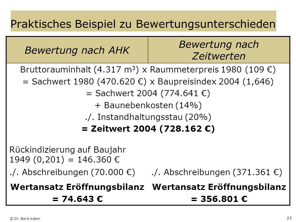 © Dr. Berit Adam 25 Praktisches Beispiel zu Bewertungsunterschieden Bewertung nach AHK Bewertung nach Zeitwerten Bruttorauminhalt (4.317 m 3 ) x Raumm