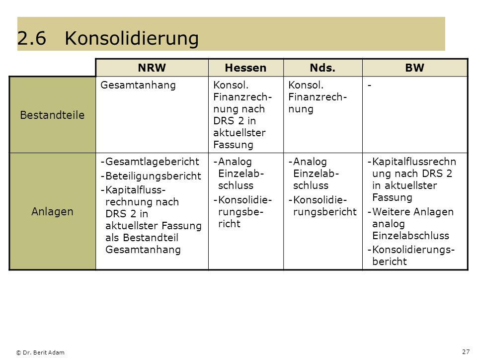 © Dr. Berit Adam 27 2.6Konsolidierung NRWHessenNds.BW Bestandteile GesamtanhangKonsol. Finanzrech- nung nach DRS 2 in aktuellster Fassung Konsol. Fina