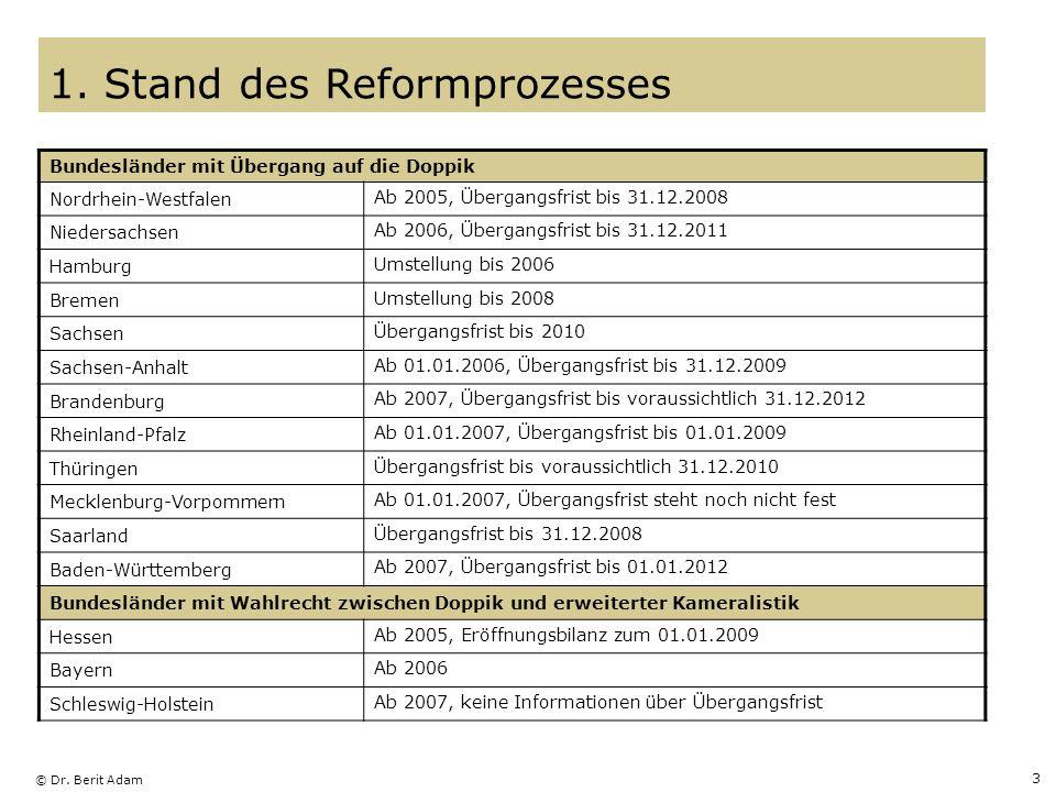© Dr. Berit Adam 3 1. Stand des Reformprozesses Bundesländer mit Übergang auf die Doppik Nordrhein-Westfalen Ab 2005, Übergangsfrist bis 31.12.2008 Ni