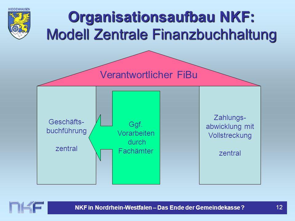 HIDDENHAUSEN NKF in Nordrhein-Westfalen – Das Ende der Gemeindekasse ? 12 Organisationsaufbau NKF: Modell Zentrale Finanzbuchhaltung Verantwortlicher