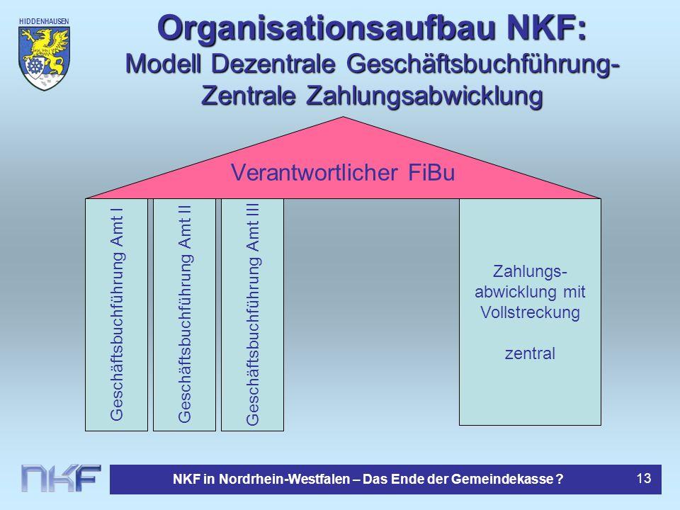 HIDDENHAUSEN NKF in Nordrhein-Westfalen – Das Ende der Gemeindekasse ? 13 Organisationsaufbau NKF: Modell Dezentrale Geschäftsbuchführung- Zentrale Za