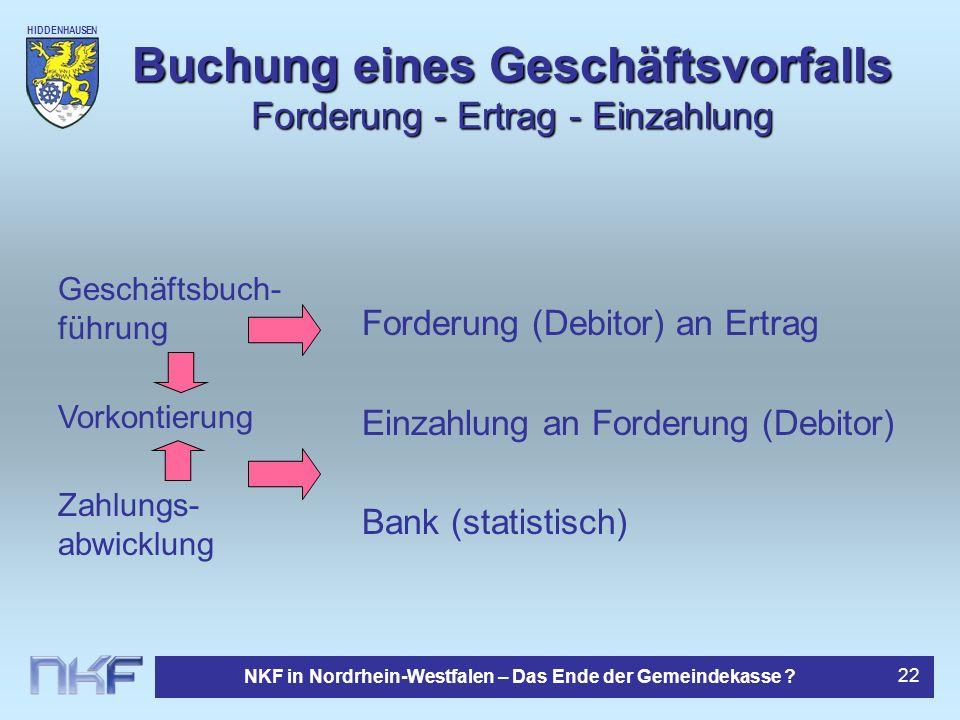 HIDDENHAUSEN NKF in Nordrhein-Westfalen – Das Ende der Gemeindekasse ? 22 Buchung eines Geschäftsvorfalls Forderung - Ertrag - Einzahlung Forderung (D