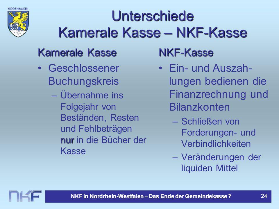 HIDDENHAUSEN NKF in Nordrhein-Westfalen – Das Ende der Gemeindekasse ? 24 Unterschiede Kamerale Kasse – NKF-Kasse Kamerale Kasse Geschlossener Buchung