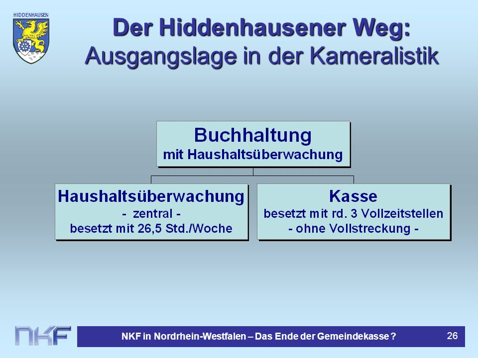 HIDDENHAUSEN NKF in Nordrhein-Westfalen – Das Ende der Gemeindekasse ? 26 Der Hiddenhausener Weg: Ausgangslage in der Kameralistik
