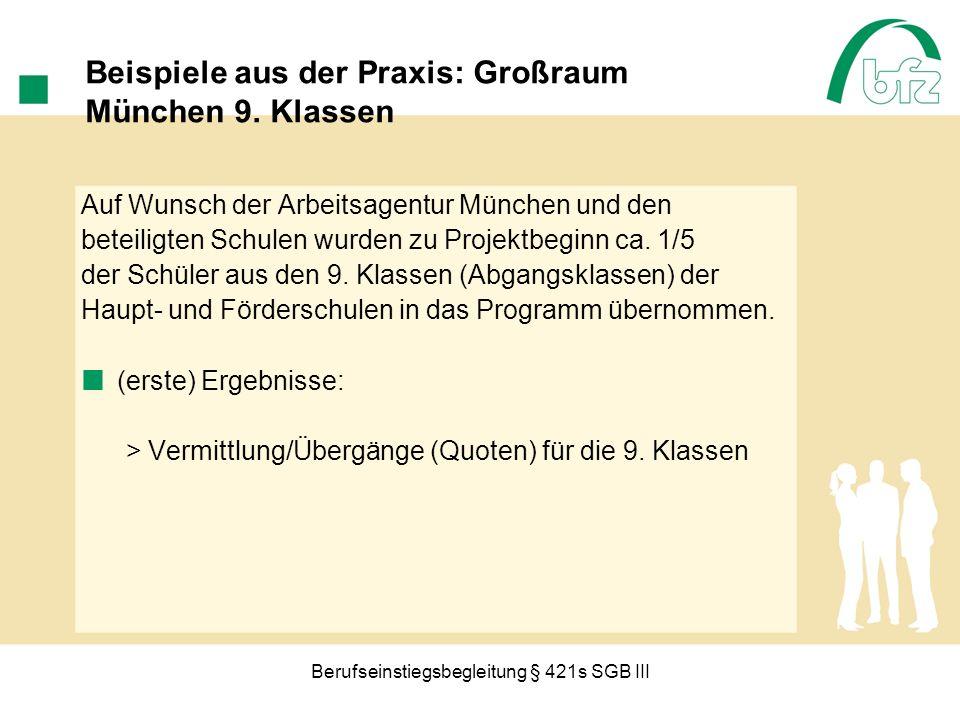 Berufseinstiegsbegleitung § 421s SGB III Beispiele aus der Praxis: Großraum München 9. Klassen Auf Wunsch der Arbeitsagentur München und den beteiligt