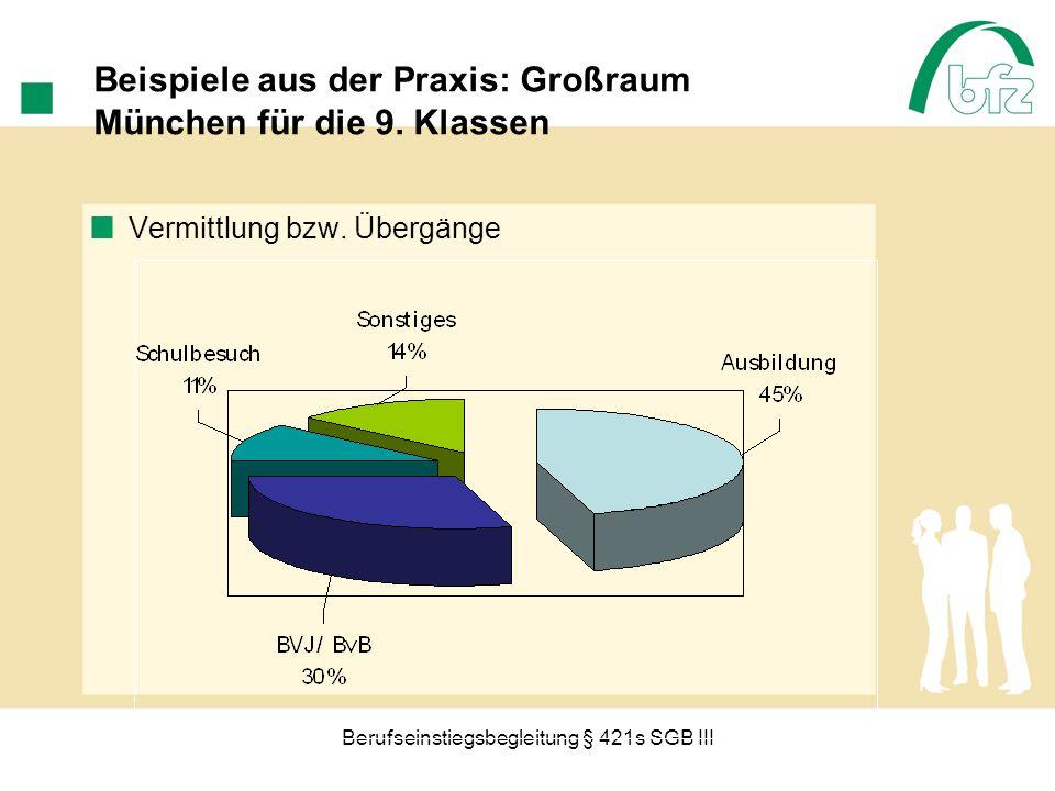 Berufseinstiegsbegleitung § 421s SGB III Beispiele aus der Praxis: Großraum München für die 9. Klassen Vermittlung bzw. Übergänge
