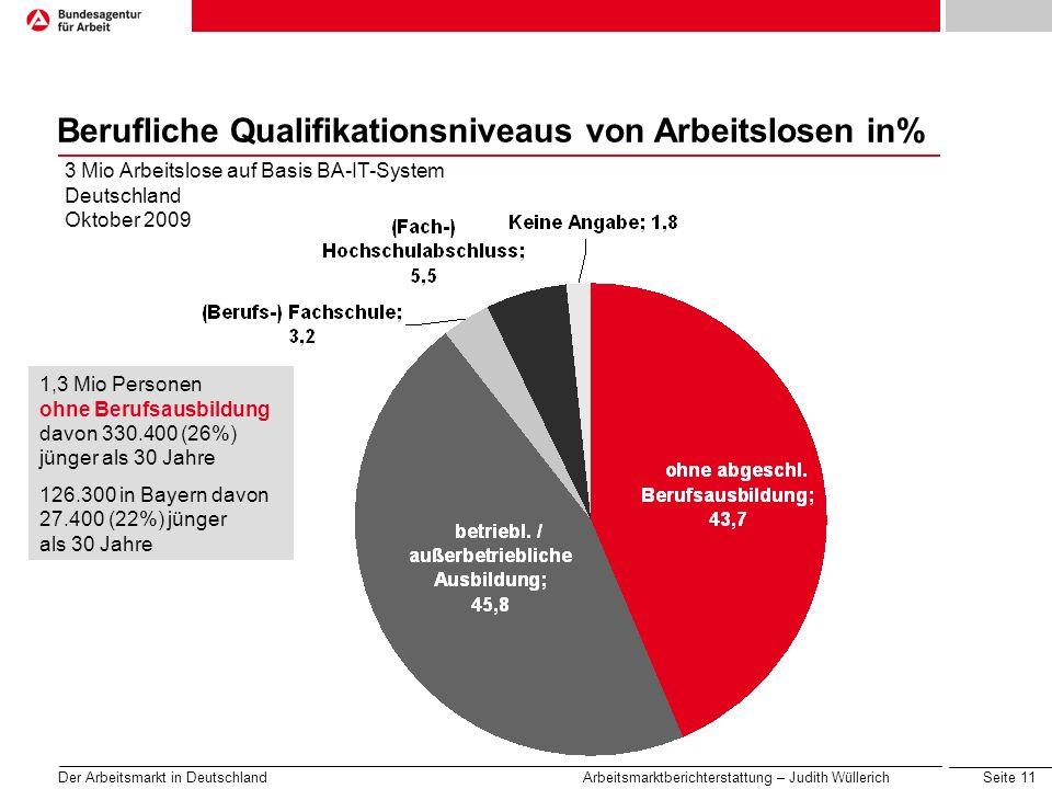 Seite 11 Der Arbeitsmarkt in Deutschland Arbeitsmarktberichterstattung – Judith Wüllerich 3 Mio Arbeitslose auf Basis BA-IT-System Deutschland Oktober
