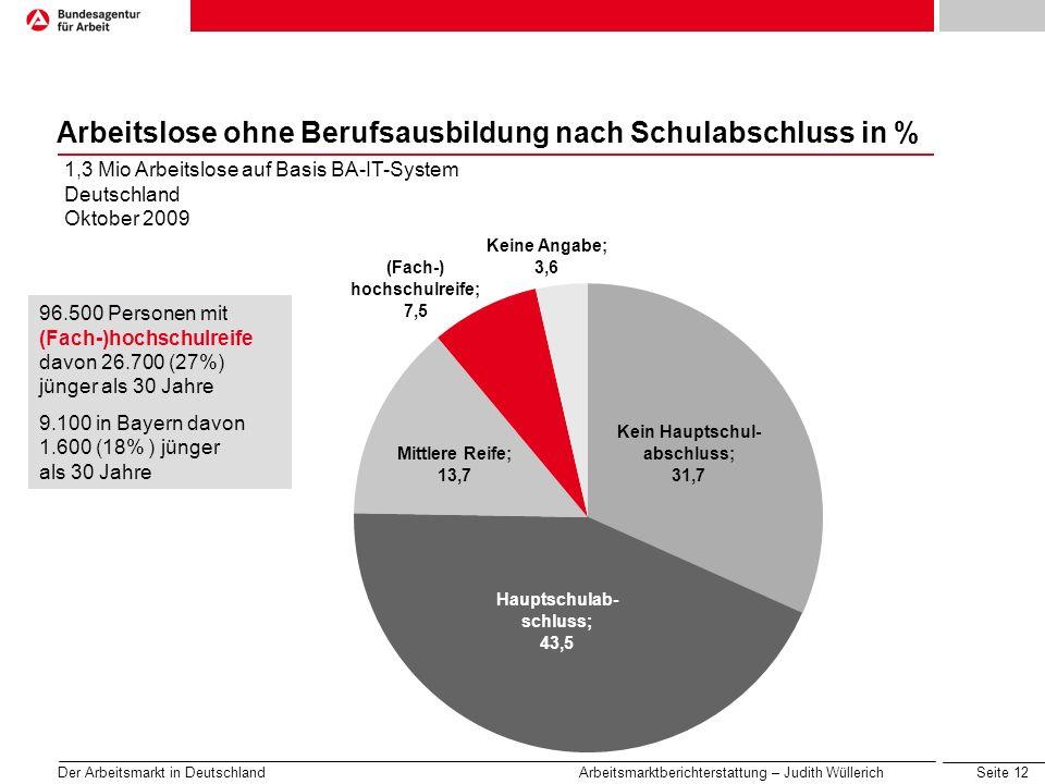 Seite 12 Der Arbeitsmarkt in Deutschland Arbeitsmarktberichterstattung – Judith Wüllerich 1,3 Mio Arbeitslose auf Basis BA-IT-System Deutschland Oktob
