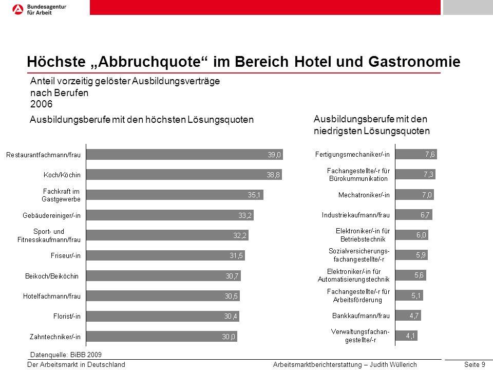 Seite 9 Der Arbeitsmarkt in Deutschland Arbeitsmarktberichterstattung – Judith Wüllerich Höchste Abbruchquote im Bereich Hotel und Gastronomie Anteil