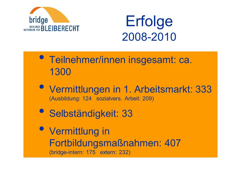 Erfolge 2008-2010 Teilnehmer/innen insgesamt: ca. 1300 Vermittlungen in 1.