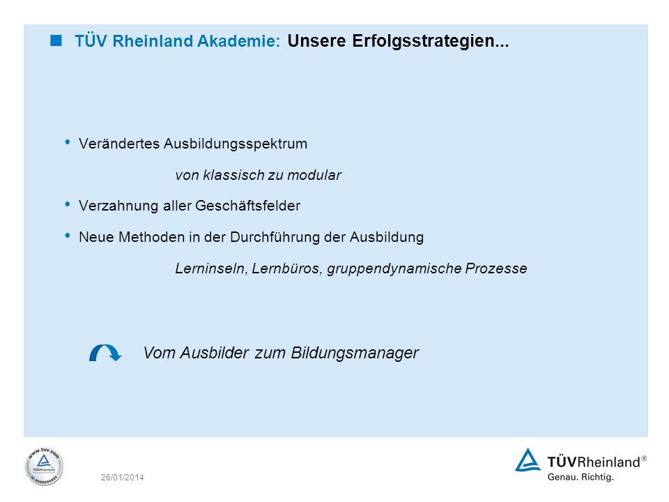 26/01/2014 TÜV Rheinland Akademie: Unsere Erfolgsstrategien... Vom Ausbilder zum Bildungsmanager Verändertes Ausbildungsspektrum von klassisch zu modu