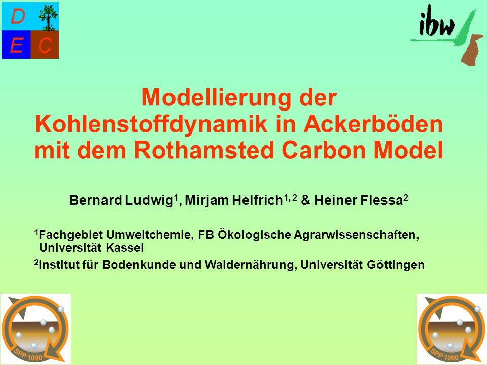 Einleitung (I) Modellierung mit dem Rothamsted Carbon Model entwickelt 1977 von Jenkinson & Rayner, weiterentwickelt unter Mitarbeit von K.