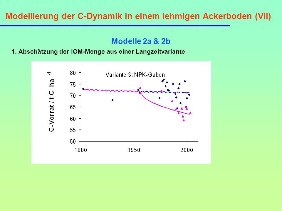 Modellierung der C-Dynamik in einem lehmigen Ackerboden (VII) Modelle 2a & 2b 1. Abschätzung der IOM-Menge aus einer Langzeitvariante