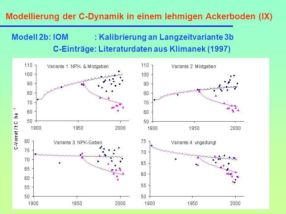 Modellierung der C-Dynamik in einem lehmigen Ackerboden (IX) Modell 2b: IOM : Kalibrierung an Langzeitvariante 3b C-Einträge: Literaturdaten aus Klima