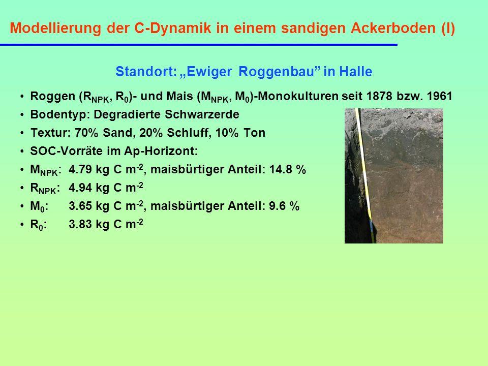 Modellierung der C-Dynamik in einem sandigen Ackerboden (I) Standort: Ewiger Roggenbau in Halle Roggen (R NPK, R 0 )- und Mais (M NPK, M 0 )-Monokultu