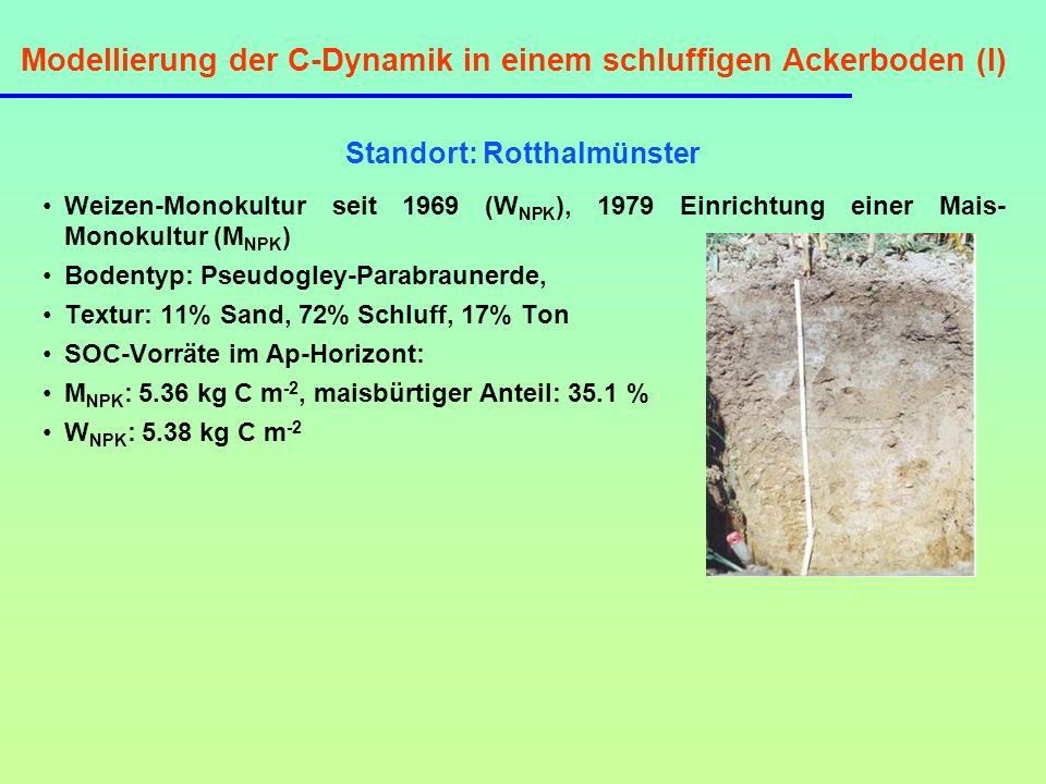 Modellierung der C-Dynamik in einem schluffigen Ackerboden (I) Standort: Rotthalmünster Weizen-Monokultur seit 1969 (W NPK ), 1979 Einrichtung einer M