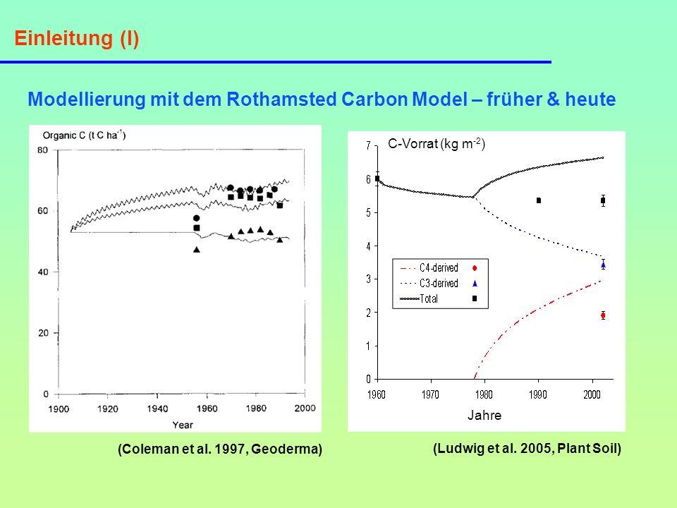 Einleitung (I) Modellierung mit dem Rothamsted Carbon Model – früher & heute (Coleman et al. 1997, Geoderma) (Ludwig et al. 2005, Plant Soil) C-Vorrat