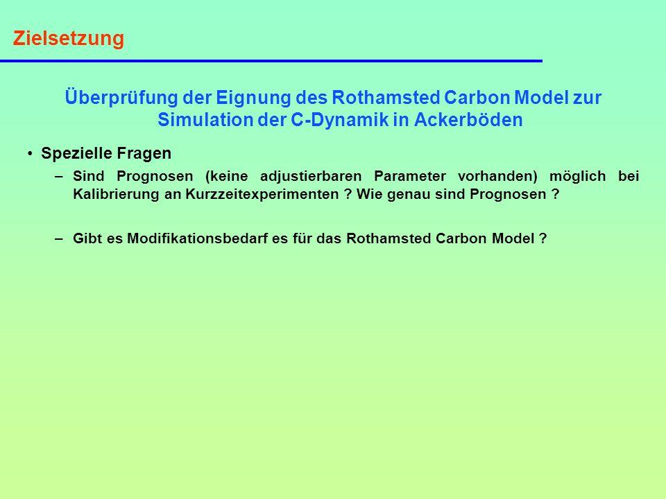 Ausblick & Danksagung Potentieller Modifizierungsbedarf des Rothamsted Carbon Model 1.Kulturspezifische Verhältnisse an leicht zersetzbarer zu schwer zersetzbarer Streu (DPM/RPM) 2.Aufsplittung des HUM-Pools in zwei Pools – geschütztes C in Mikroaggregaten & schluff- und tongeschütztes C (nach Six et al.