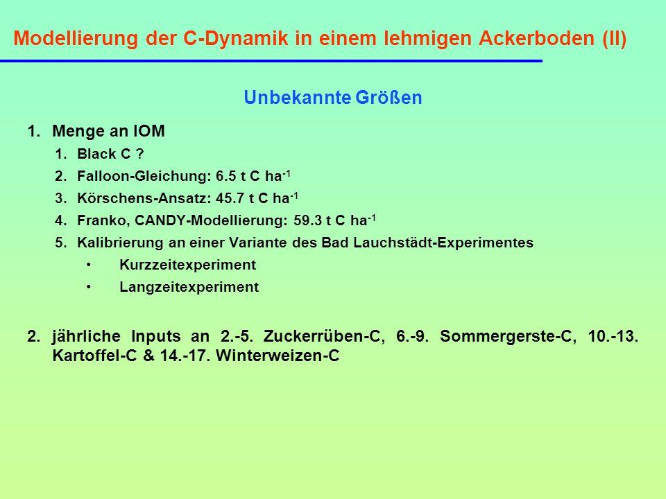 Modellierung der C-Dynamik in einem lehmigen Ackerboden (II) Unbekannte Größen 1.Menge an IOM 1.Black C ? 2.Falloon-Gleichung: 6.5 t C ha -1 3.Körsche