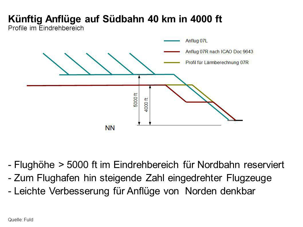 Künftig Anflüge auf Südbahn 40 km in 4000 ft Profile im Eindrehbereich - Flughöhe > 5000 ft im Eindrehbereich für Nordbahn reserviert - Zum Flughafen