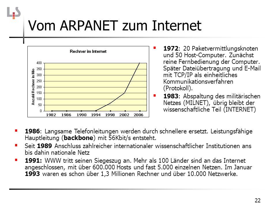 22 Vom ARPANET zum Internet 1986: Langsame Telefonleitungen werden durch schnellere ersetzt. Leistungsfähige Hauptleitung (backbone) mit 56Kbit/s ents