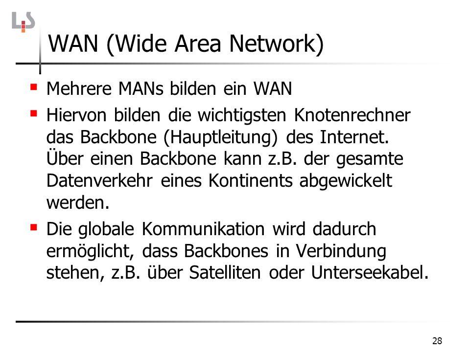 28 Mehrere MANs bilden ein WAN Hiervon bilden die wichtigsten Knotenrechner das Backbone (Hauptleitung) des Internet. Über einen Backbone kann z.B. de
