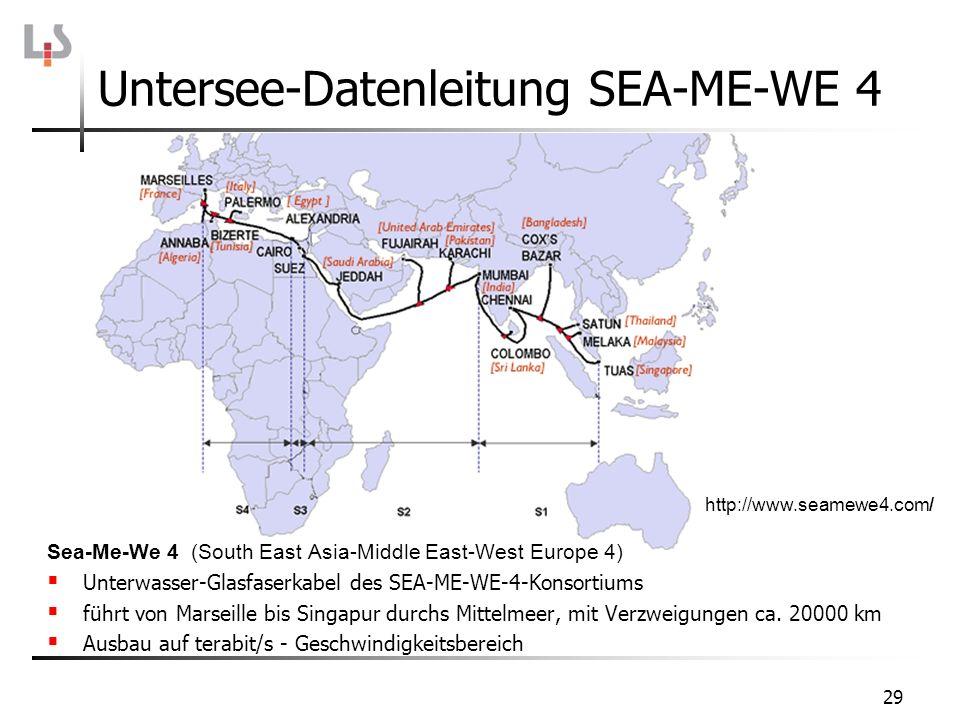 Untersee-Datenleitung SEA-ME-WE 4 29 Sea-Me-We 4 (South East Asia-Middle East-West Europe 4) Unterwasser-Glasfaserkabel des SEA-ME-WE-4-Konsortiums fü