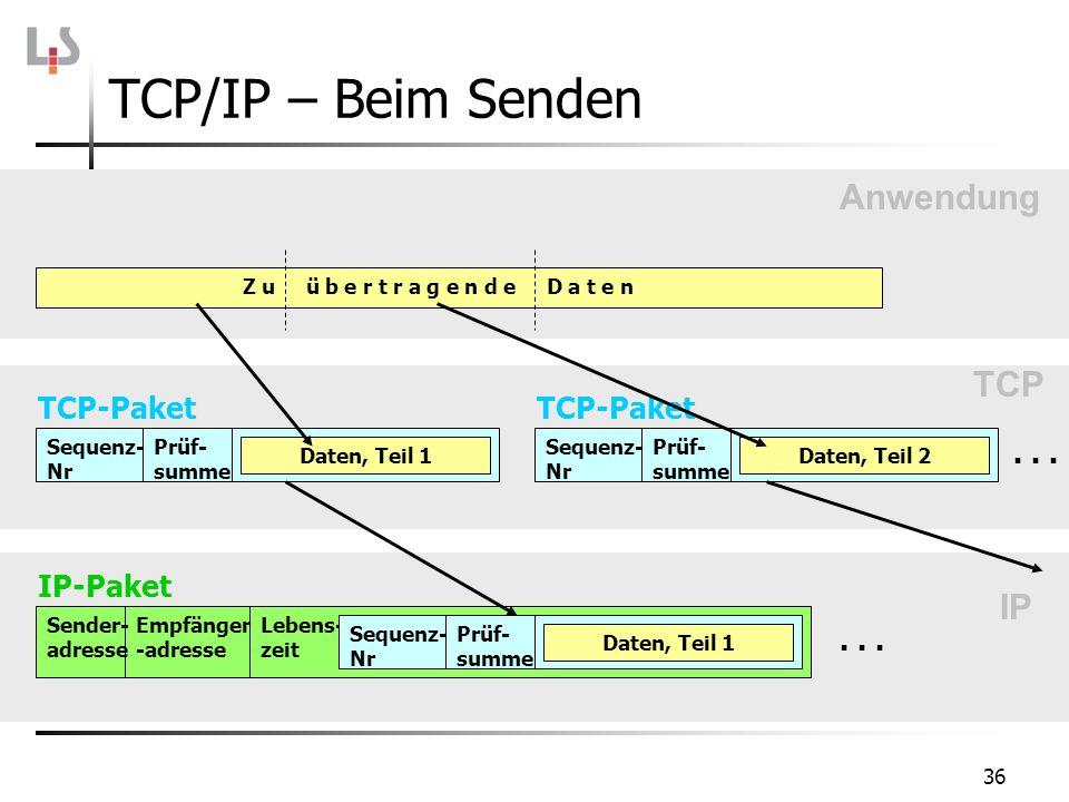 36 TCP Prüf- summe TCP-Paket Sequenz- Nr Prüf- summe Sequenz- Nr TCP-Paket... IP TCP/IP – Beim Senden Sender- adresse IP-Paket Empfänger -adresse Lebe