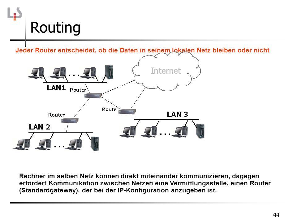44 Routing Jeder Router entscheidet, ob die Daten in seinem lokalen Netz bleiben oder nicht Rechner im selben Netz können direkt miteinander kommunizi