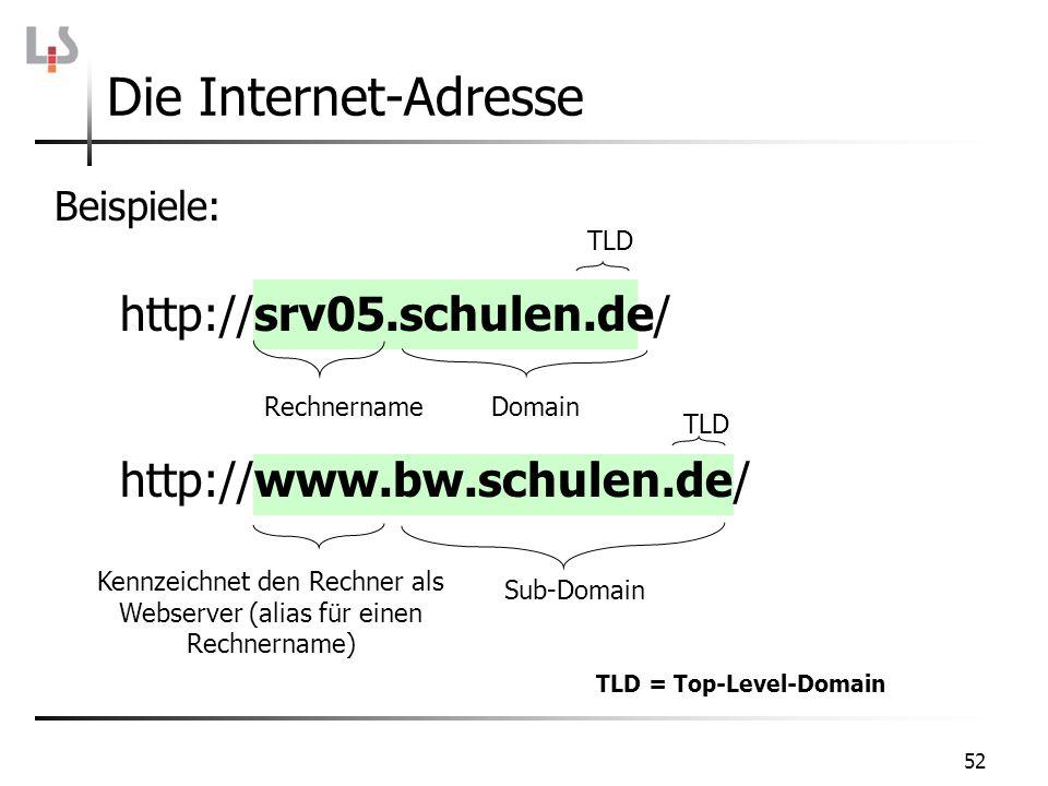 52 Die Internet-Adresse Sub-Domain Domain TLD http://www.bw.schulen.de/ Kennzeichnet den Rechner als Webserver (alias für einen Rechnername) http://sr