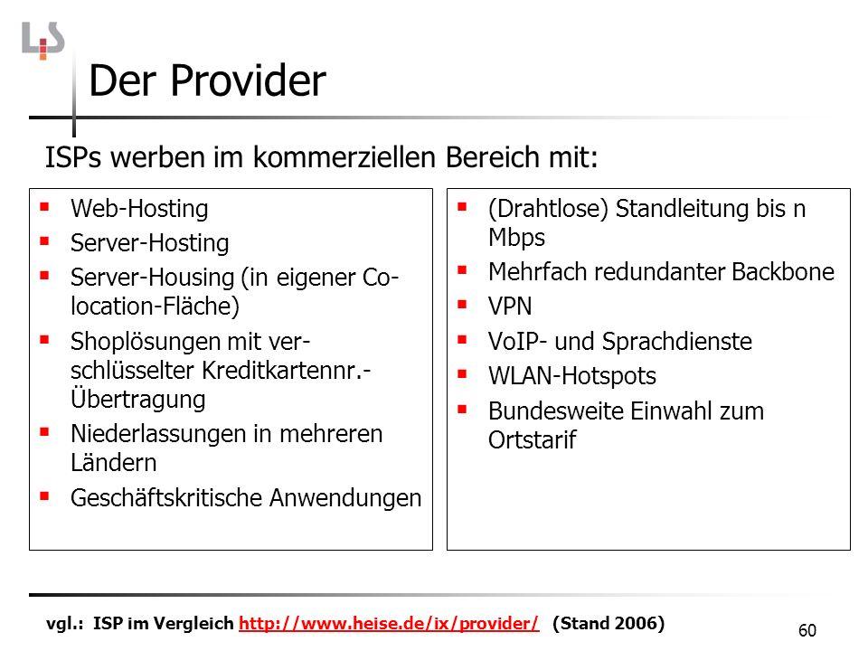 60 Der Provider Web-Hosting Server-Hosting Server-Housing (in eigener Co- location-Fläche) Shoplösungen mit ver- schlüsselter Kreditkartennr.- Übertra
