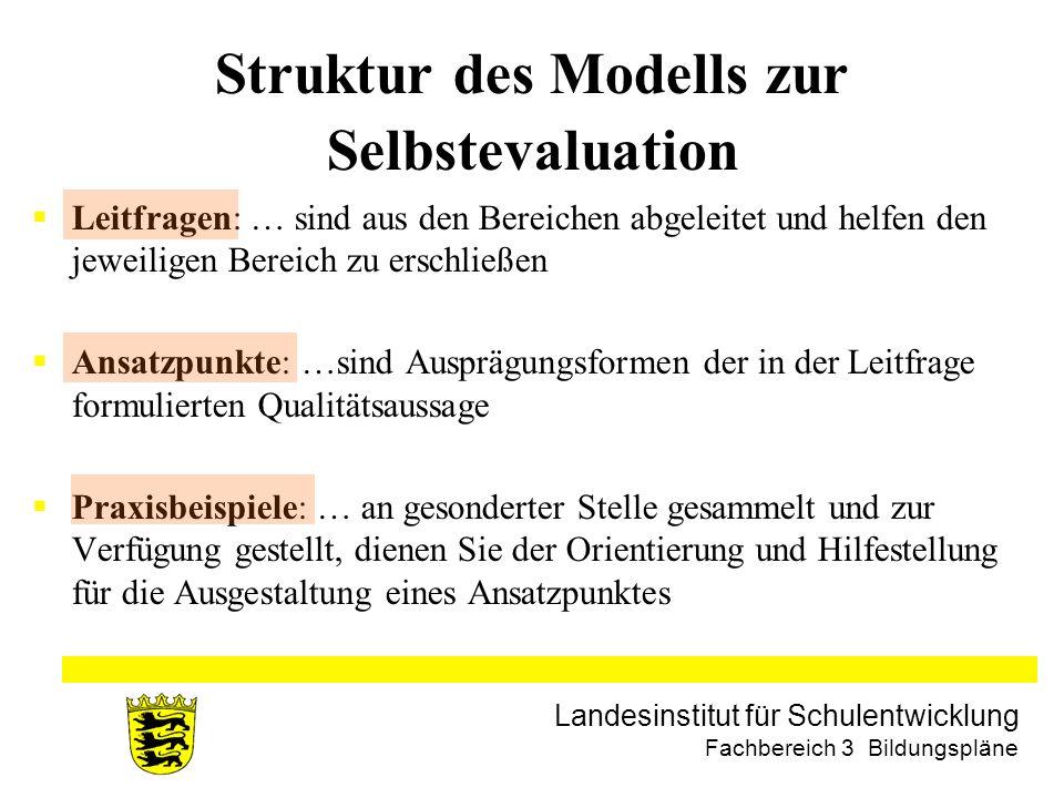 Landesinstitut für Schulentwicklung Fachbereich 3 Bildungspläne Struktur des Modells zur Selbstevaluation Leitfragen: … sind aus den Bereichen abgelei
